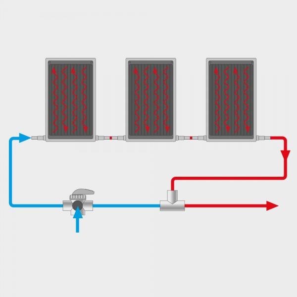 Set 3 x Pool-Solarkollektor POOLSANA POWER 106 x 75 cm inkl. Bypass-System und Verrohrung