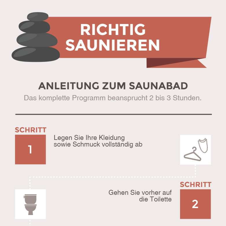 sauna f r anf nger anleitung zum richtigen saunierenblog. Black Bedroom Furniture Sets. Home Design Ideas