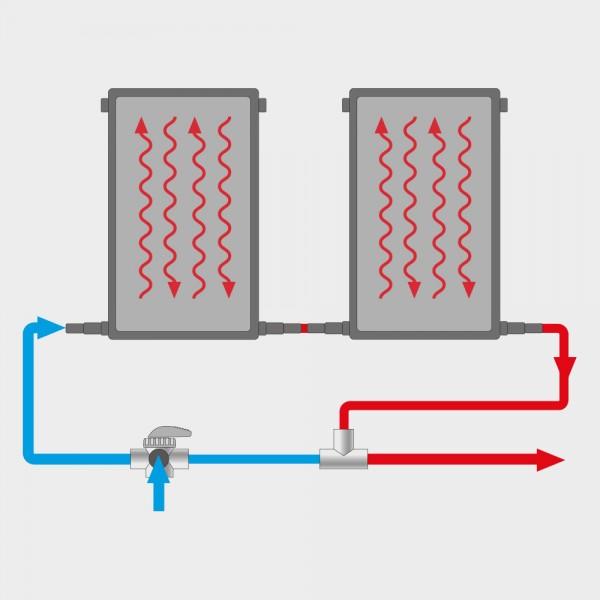 Set 2 x Pool-Solarkollektor POOLSANA PRO inkl. Bypass-System und Verrohrung