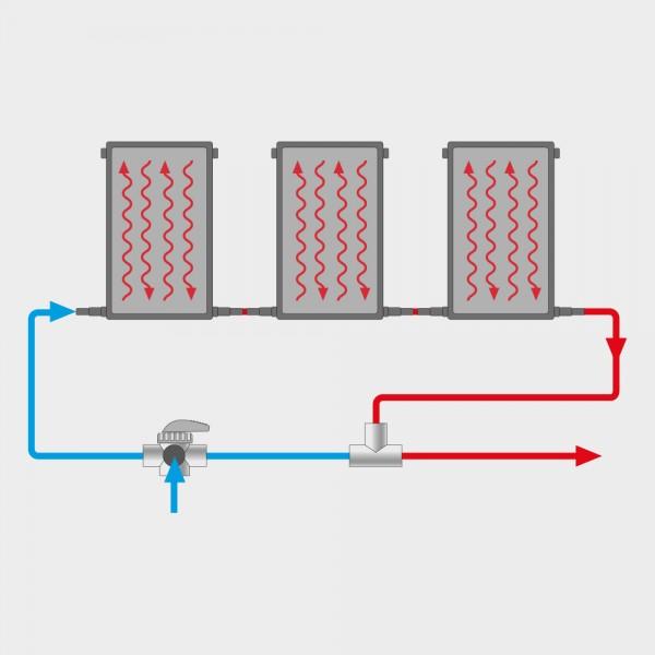 Set 3 x Pool-Solarkollektor POOLSANA PRO inkl. Bypass-System und Verrohrung