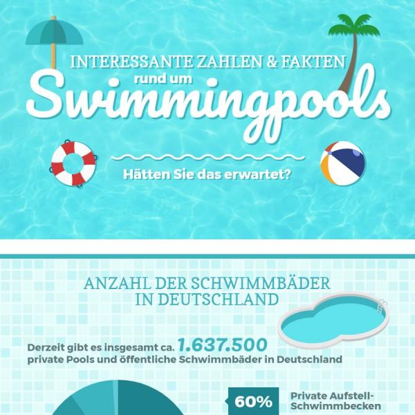 swimmingpool-fakten-blog
