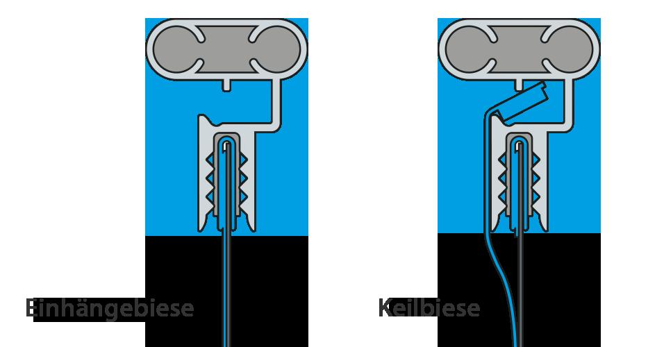 Kombi-Spezialhandlauf für einfachen späteren Folienwechsel