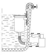 Skimmermontage Frame-Pool
